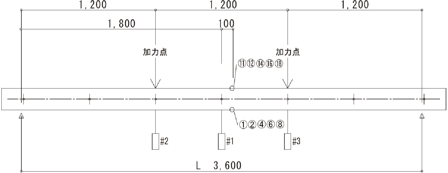 加力位置と変位計位置(1)