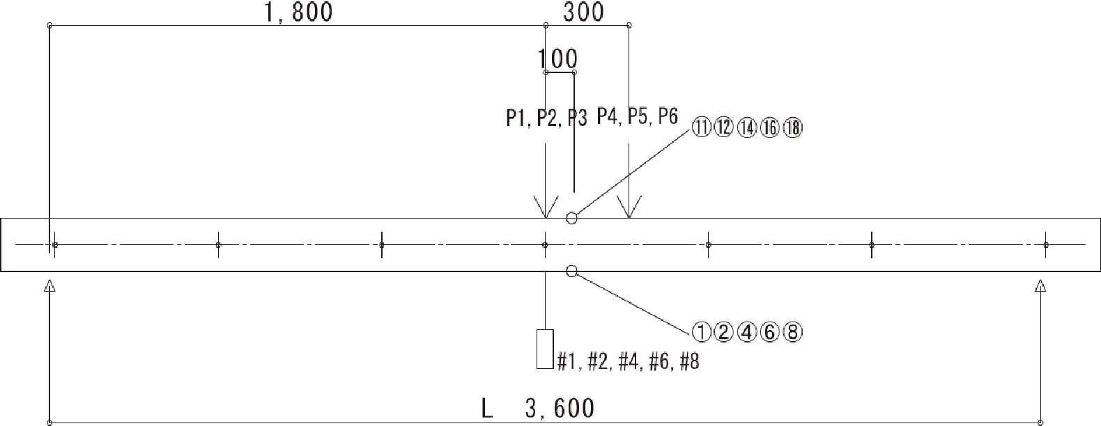 加力位置と変位計位置(2)