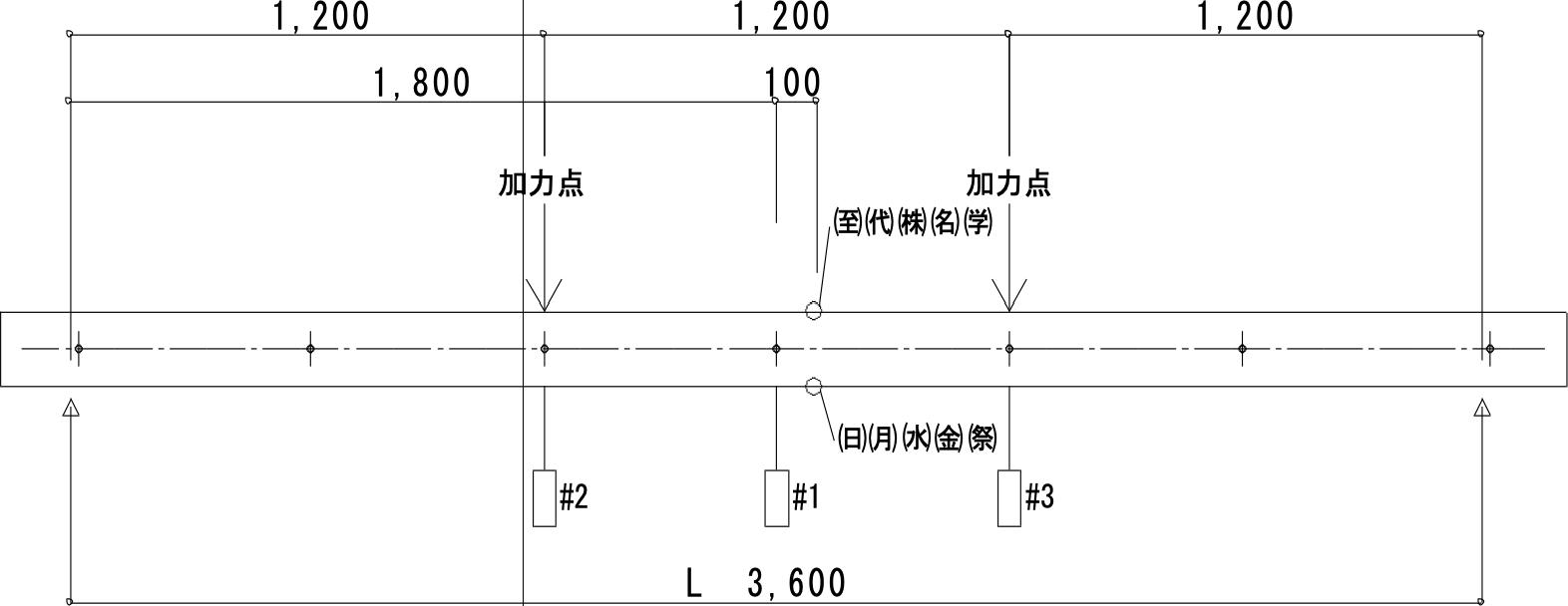 荷重位置と変位計位置図(3)