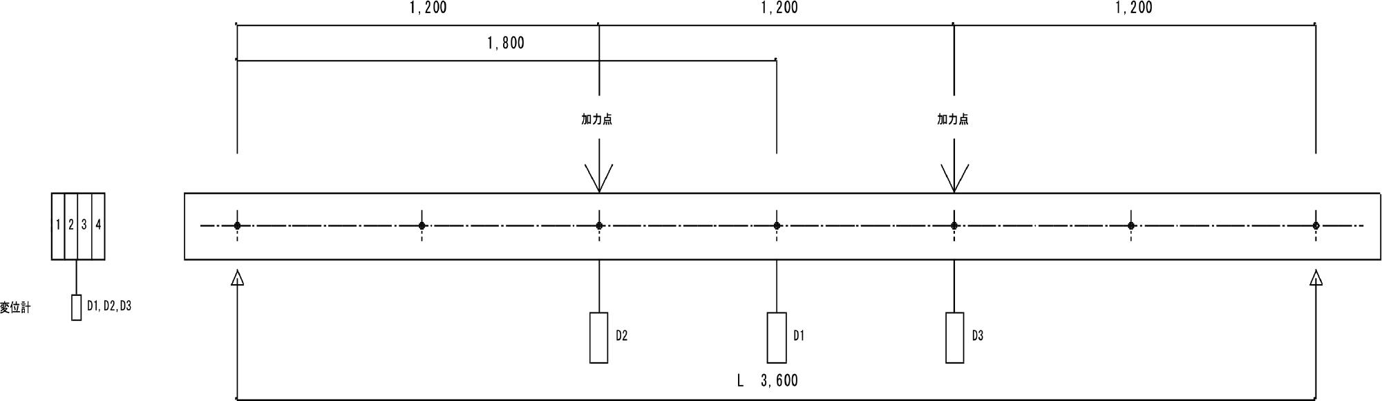 荷重位置、変位計 位置図