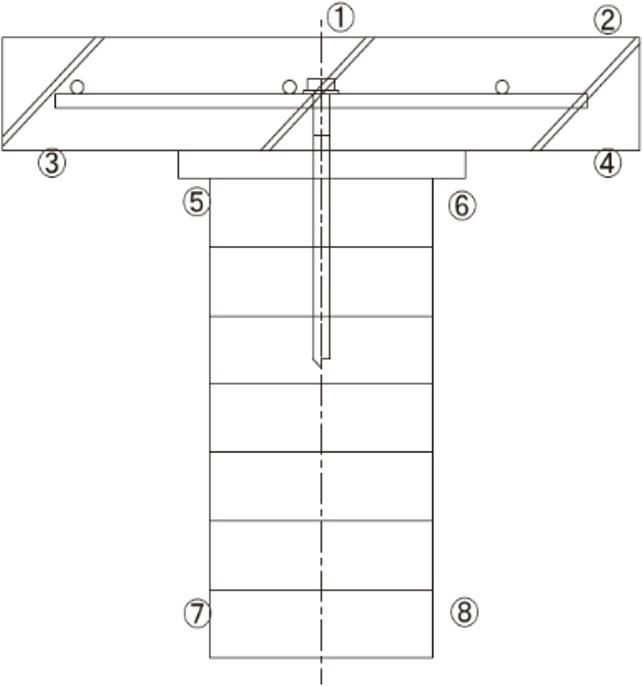 ひずみゲージ位置図