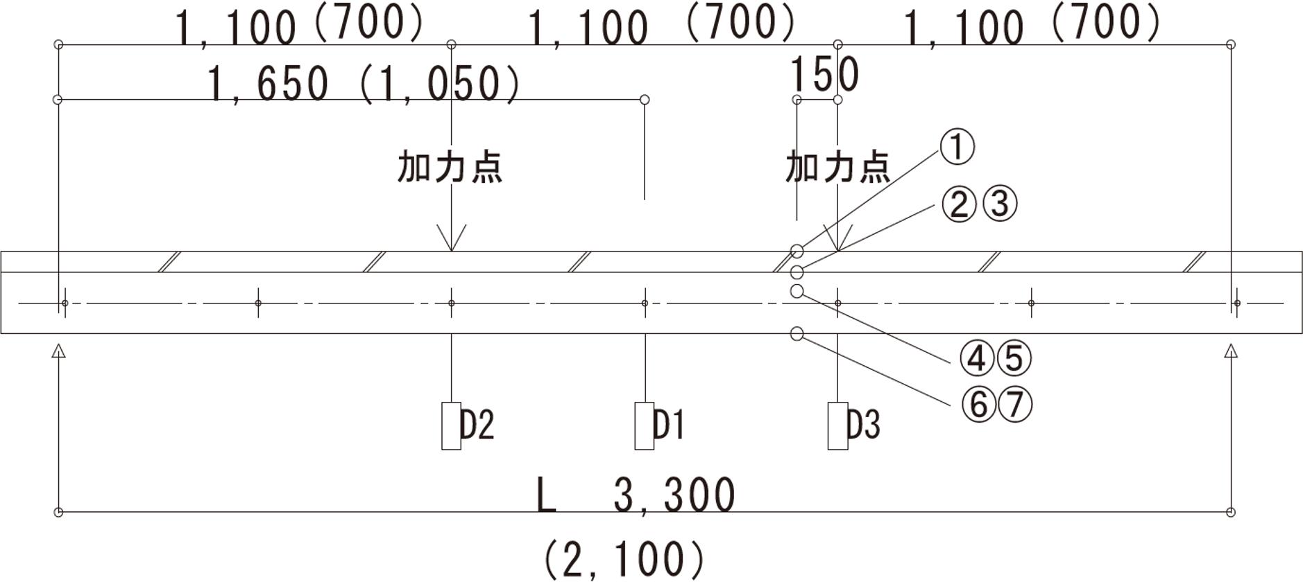 荷重載荷および変位計配置図