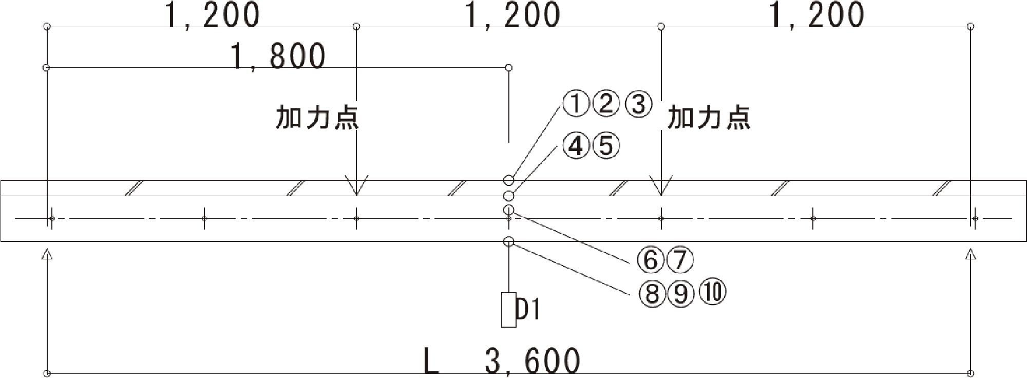 DLT150,DLT-CC 150 試験体図