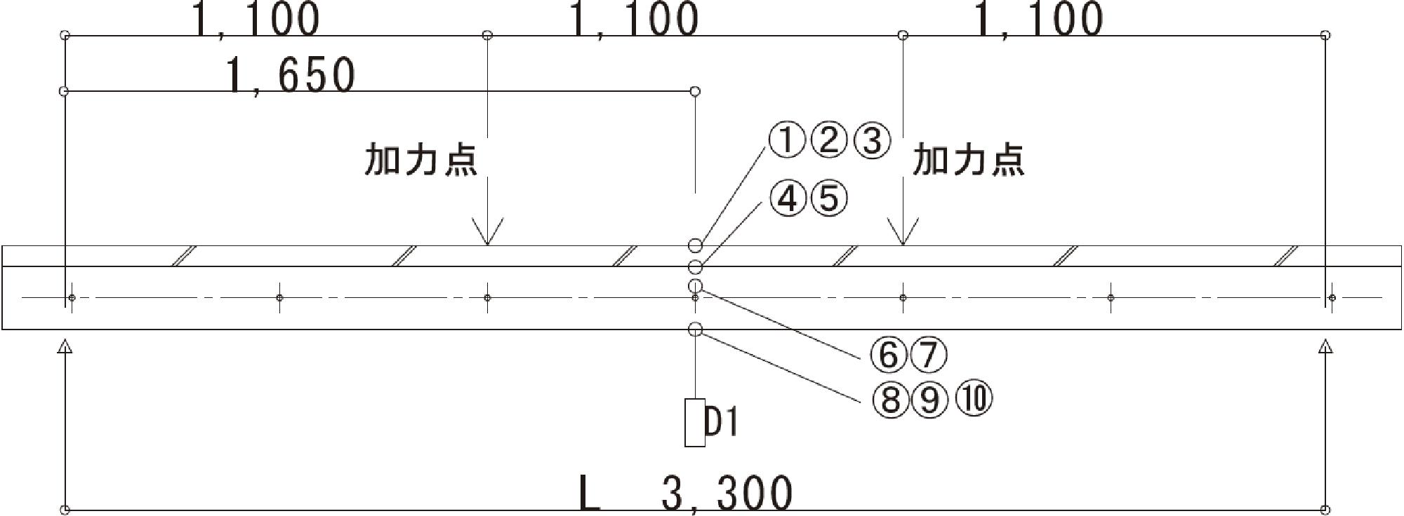 TCC 210 試験体図